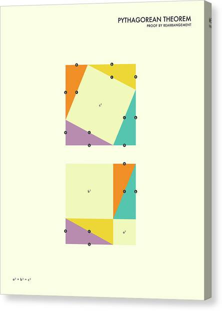 Abstract Art Canvas Print - Pythagorean Theorem by Jazzberry Blue