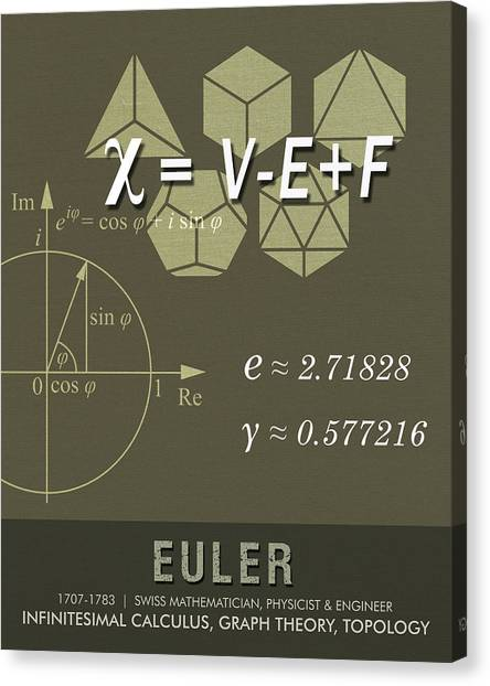 Science Posters - Leonhard Euler - Mathematician, Physicist, Engineer Canvas Print