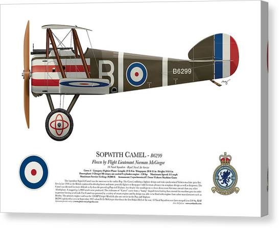 Profile Canvas Print - Sopwith Camel - B6299 - Side Profile View by Ed Jackson