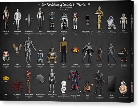 C-3po Canvas Print - The Evolution Of Robots In Movies by Zapista