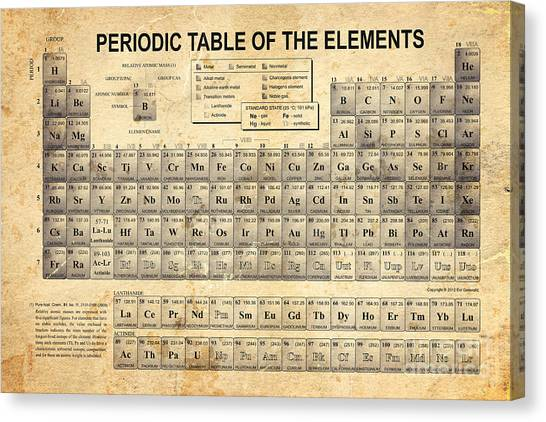 The Periodic Table Canvas Print