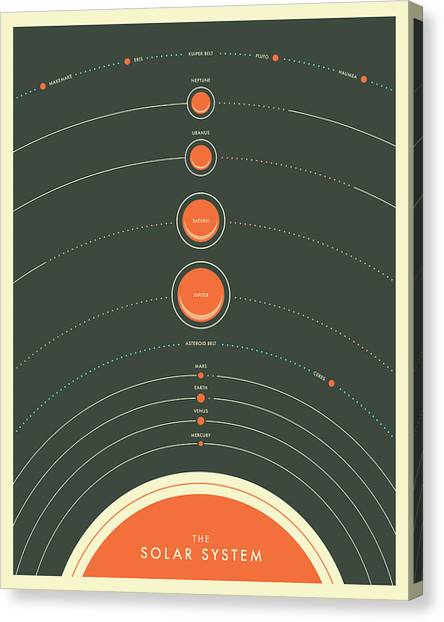 Solar System Canvas Print - The Solar System - 1 by Jazzberry Blue