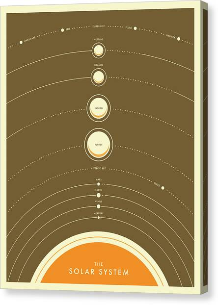 Solar System Canvas Print - The Solar System - 3 by Jazzberry Blue