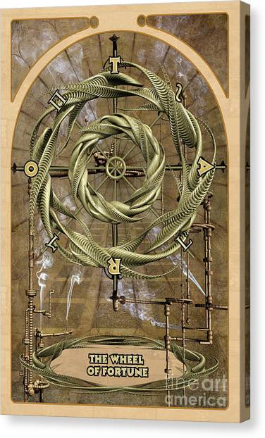 Astrology Canvas Print - The Wheel Of Fortune by John Edwards