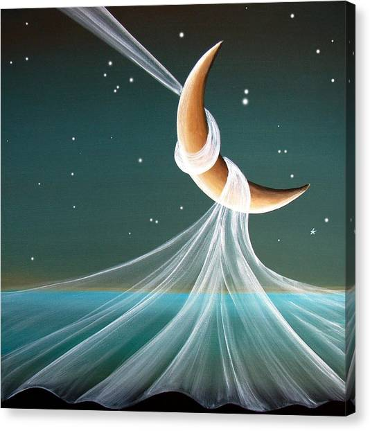 Imagination Canvas Print - When The Wind Blows by Cindy Thornton