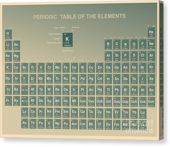 Molecule Canvas Print - Periodic Table Of The Elements With by Charobnica