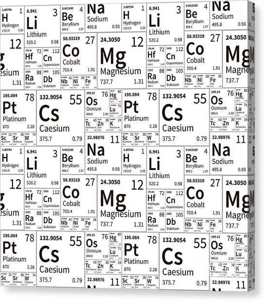 Science Education Canvas Print - A Lot Of Chemical Elements From by Lars Poyansky
