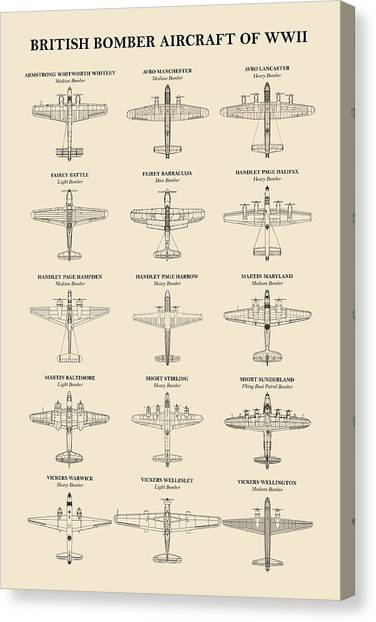 Sunderland Canvas Print - British Bomber Aircraft Of Ww2 by Mark Rogan