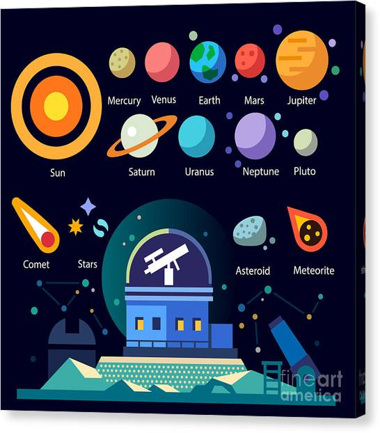 Solar System Canvas Print - Observatory, Solar System All Planets by Beresnev