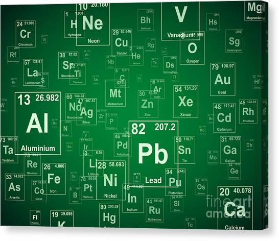 Science Education Canvas Print - Periodic Table Of The Elements. Green by Jason Winter