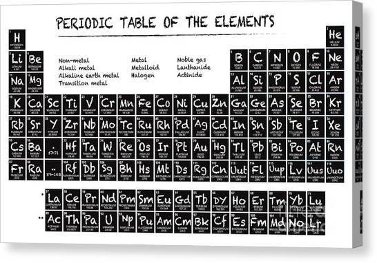 Science Education Canvas Print - Periodic Table Of The Elements by Julie Deshaies