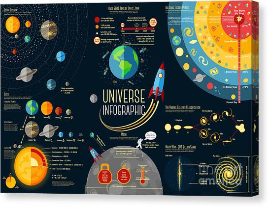 Celestial Globe Canvas Print - Set Of Universe Infographics - Solar by Tashal