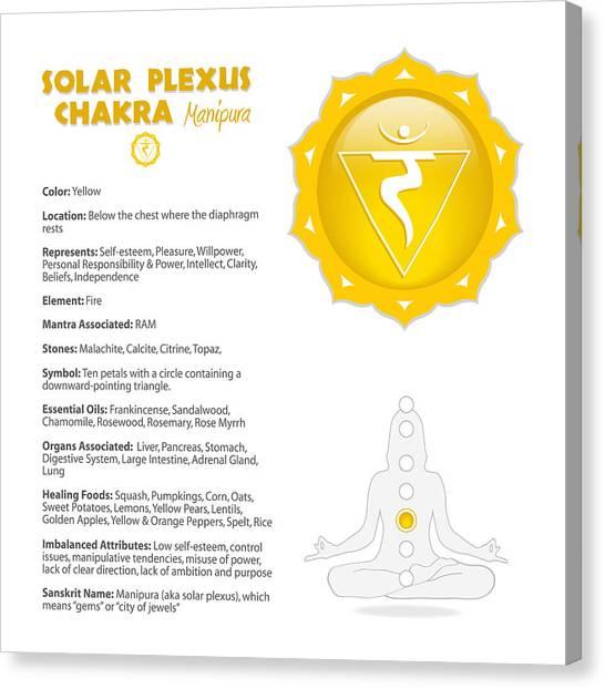 Solar Plexus Canvas Prints (Page #5 of 6) | Fine Art America