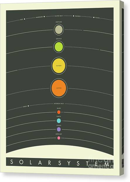 Solar System Canvas Print - The Solar System - 8 by Jazzberry Blue