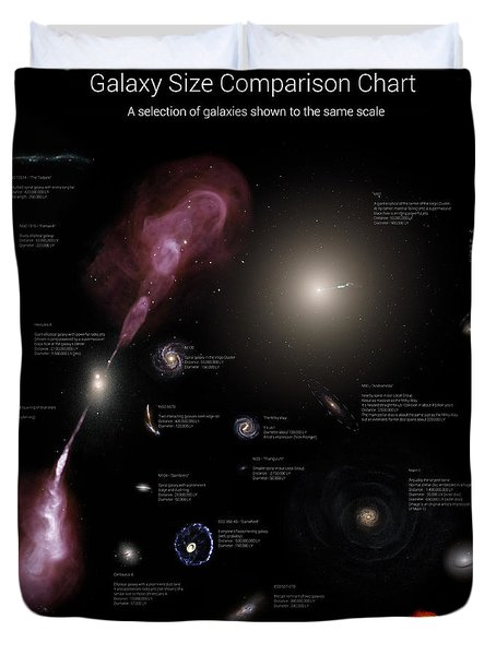 A Selection Of Galaxies Shown Duvet Cover