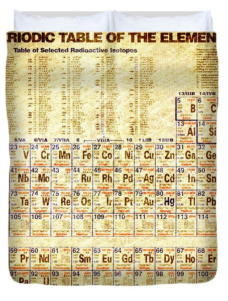Periodic Table Of The Elements Vintage White Frame Duvet Cover