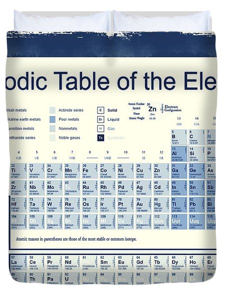 Vintage Periodic Table Of The Elements Duvet Cover by Dan Sproul
