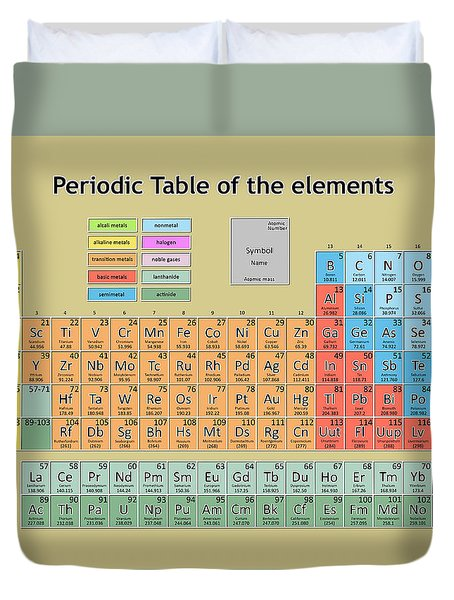 Periodic table of the elements 6 painting by bekim art for 114 element periodic table
