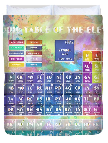 Periodic Table Of The Elements 8 Duvet Cover