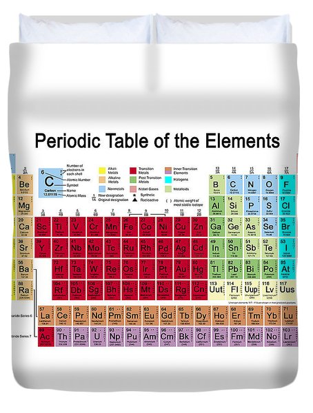 Periodic Table Of The Elements Duvet Cover by Carol and Mike Werner
