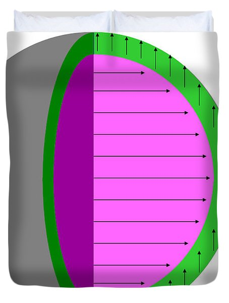 Spherical Magnetite Nanoparticle Duvet Cover