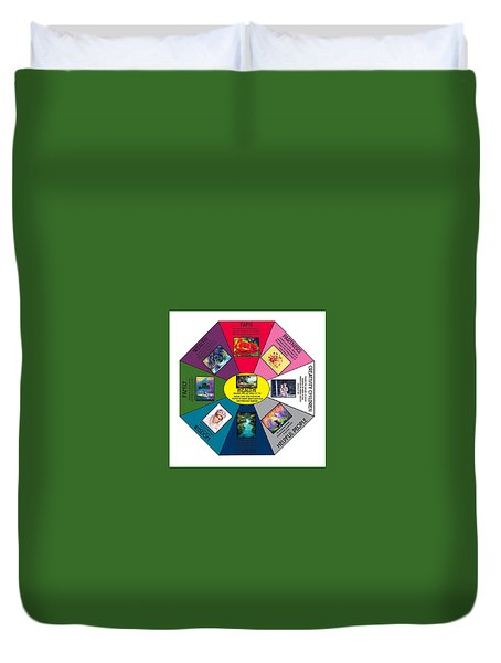 The Bagua Duvet Cover