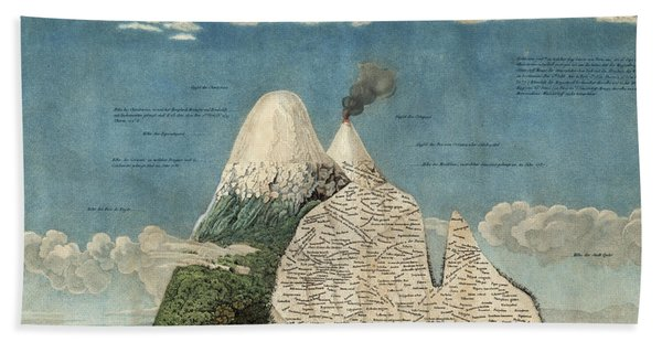 Alexander Von Humboldts Chimborazo Map Bath Towel