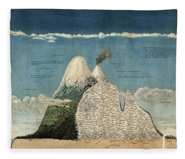 Alexander Von Humboldts Chimborazo Map Fleece Blanket