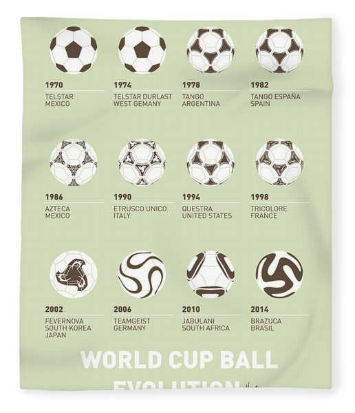 My Evolution Soccer Ball Minimal Poster Fleece Blanket