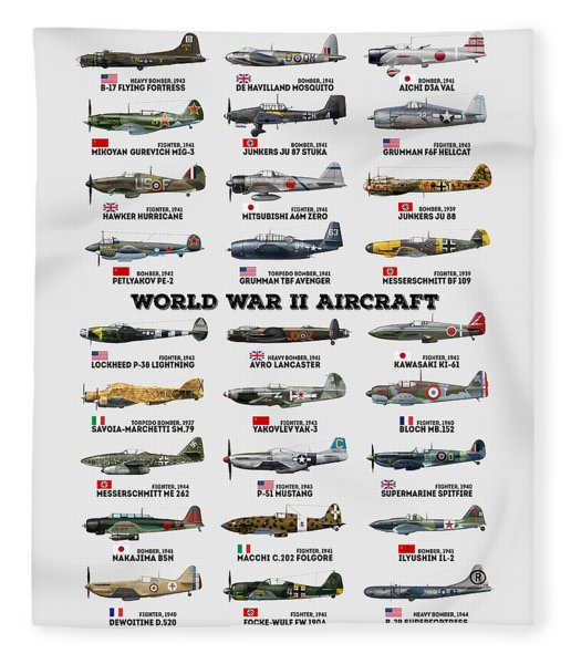 World War II Aircraft Fleece Blanket