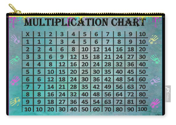 Multiplication Chart Carry-all Pouch