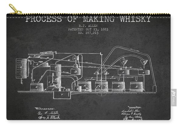 1883 Process Of Making Whisky Patent Fb76_cg Carry-all Pouch