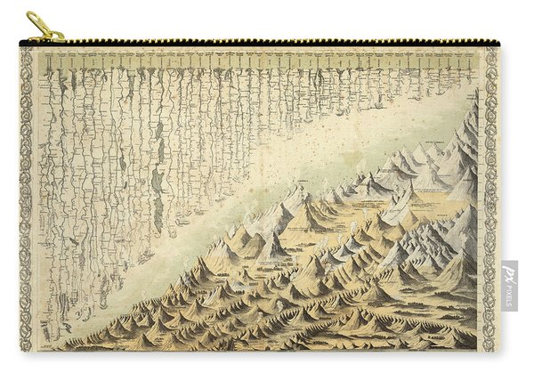 Comparative Map Of The Mountains And Rivers Of The World - Historical Chart Carry-all Pouch