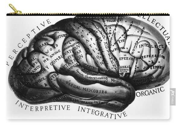 Diagram Of Brain Functions Carry-all Pouch