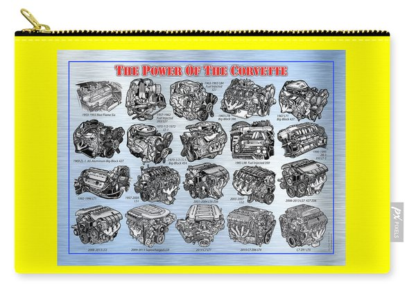 Eng-19_corvette-engines Carry-all Pouch