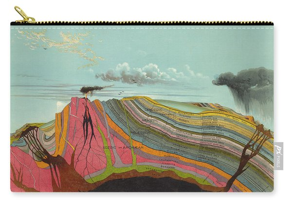 Geological Chart - Cross Section Of The Earth's Crust - Old Illustrated Atlas - Terrestrial Chart Carry-all Pouch