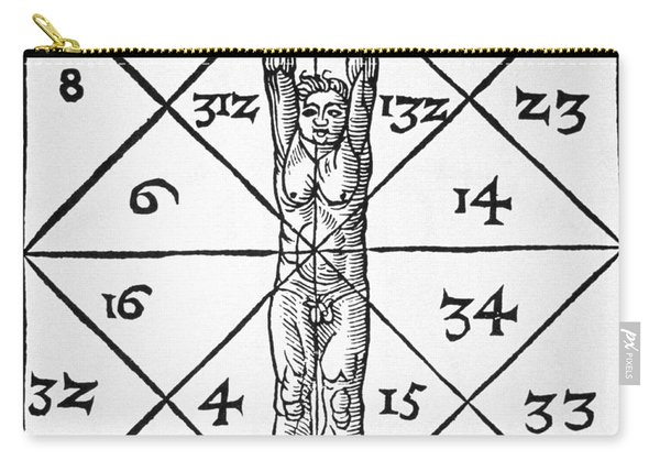 The Proportions Of Man And Their Occult Numbers From De Occulta Philosophia Libri IIi Carry-all Pouch