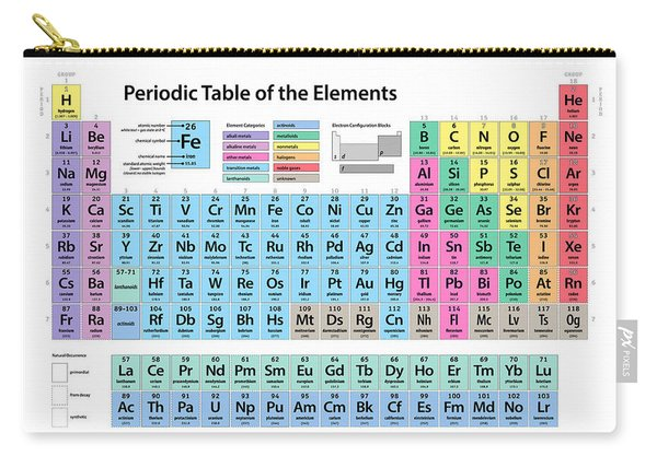 Periodic Table Of Elements Carry-all Pouch