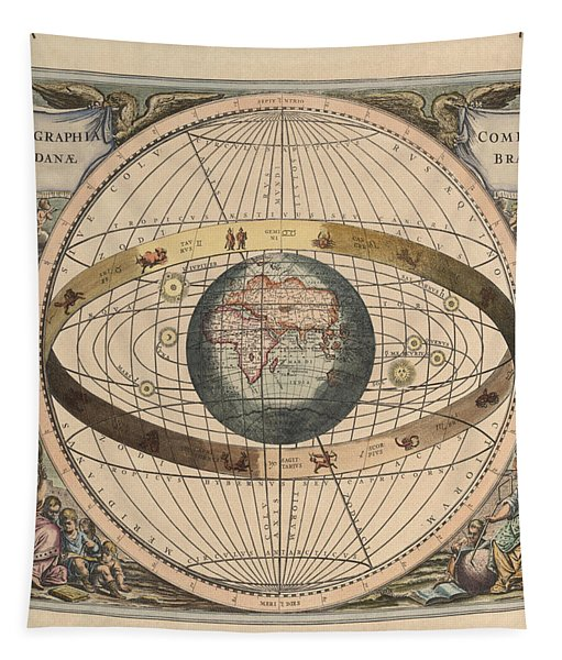 Geocentric Aspect Of The Universe Diagram Tapestry