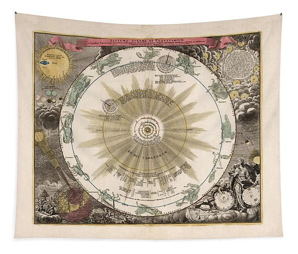 Planetary System Chart - Antique Chart Of The Solar System - Celestial Chart - Illustrated Chart Tapestry