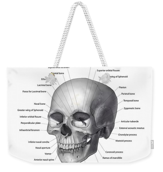 Black And White Illustration Of A Human Weekender Tote Bag