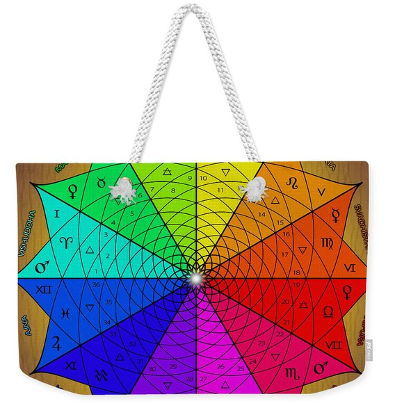 Zodiac Color Star Weekender Tote Bag