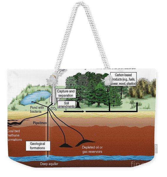 Carbon Dioxide Sequestration Weekender Tote Bag