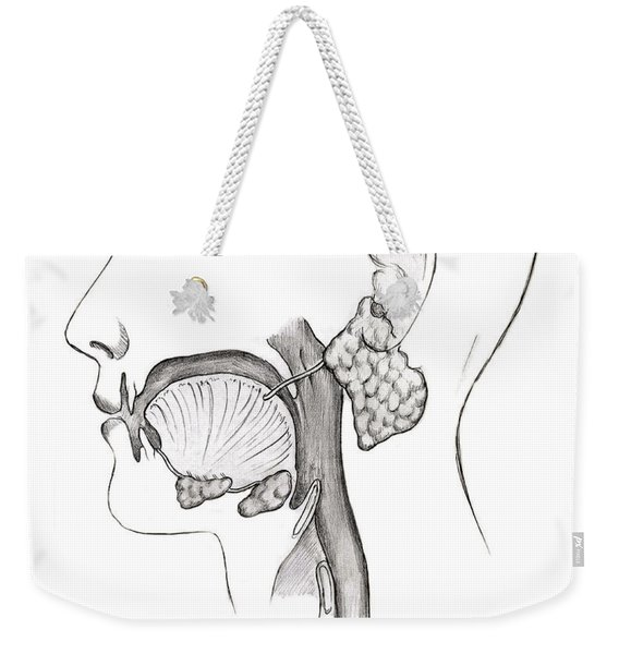 Mouth And Throat Weekender Tote Bag
