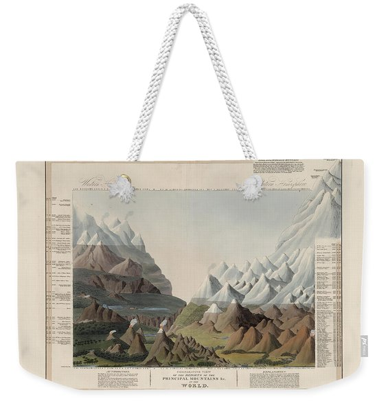 Comparative View Of The Heights Of The Mountains In The World - Historical Chart Weekender Tote Bag