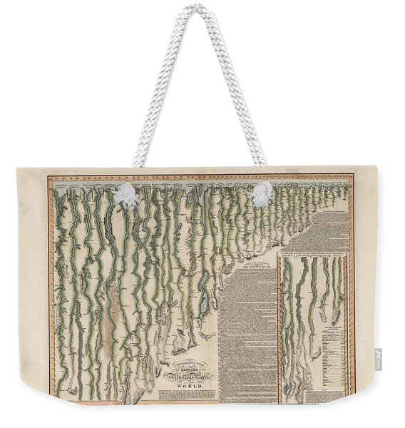 Comparative View Of The Lengths Of The Rivers In The World - Historical Chart Weekender Tote Bag