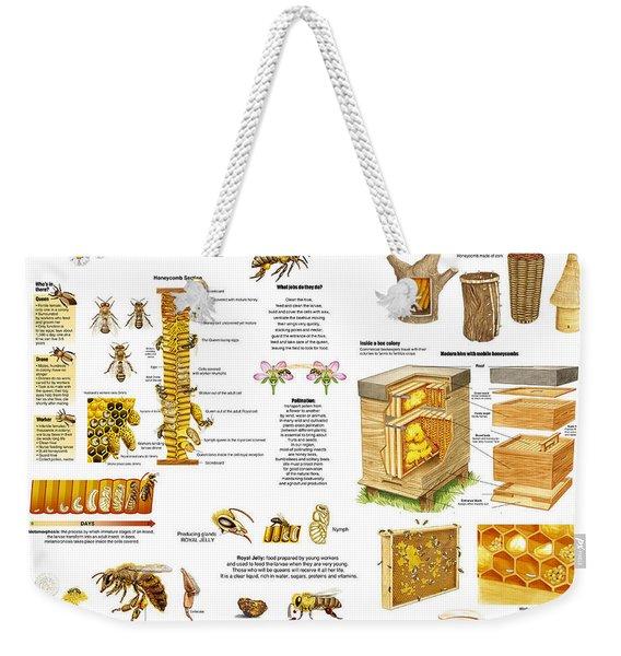 Honey Bees Infographic Weekender Tote Bag