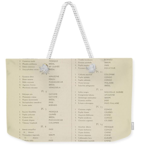 Table Of Contents Weekender Tote Bag