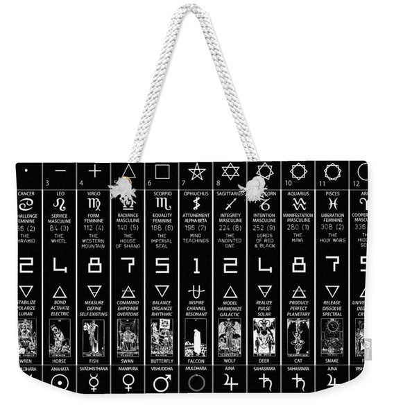 Thirteen Moonstar Chart Weekender Tote Bag