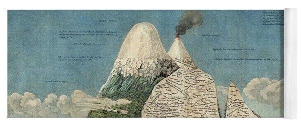 Alexander Von Humboldts Chimborazo Map Yoga Mat
